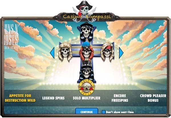 Guns N Roses hedelmäpeli