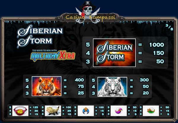 Siberian Storm voittotaulukko