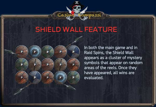 vikings shieldwall