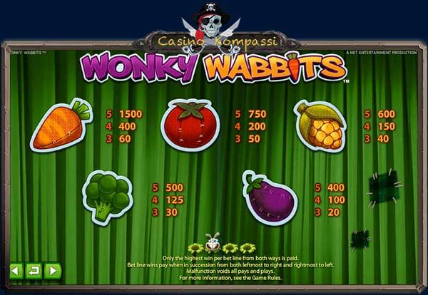 Wonky Wabbits voittotaulukko